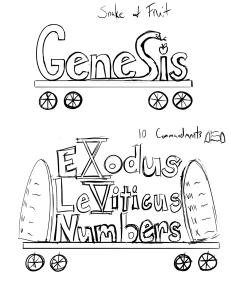 1_Gen_Ex_Levi_Numb